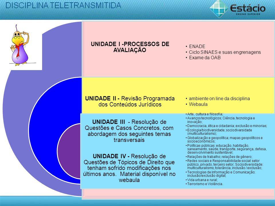 UNIDADE I -PROCESSOS DE AVALIAÇÃO UNIDADE II - Revisão Programada dos Conteúdos Jurídicos UNIDADE III - Resolução de Questões e Casos Concretos, com a