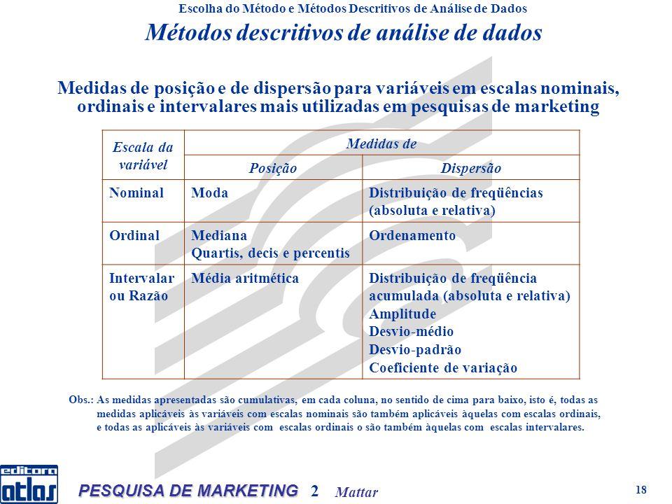 Mattar PESQUISA DE MARKETING 2 18 Escolha do Método e Métodos Descritivos de Análise de Dados Métodos descritivos de análise de dados Medidas de posição e de dispersão para variáveis em escalas nominais, ordinais e intervalares mais utilizadas em pesquisas de marketing Escala da variável Medidas de PosiçãoDispersão NominalModaDistribuição de freqüências (absoluta e relativa) OrdinalMediana Quartis, decis e percentis Ordenamento Intervalar ou Razão Média aritméticaDistribuição de freqüência acumulada (absoluta e relativa) Amplitude Desvio-médio Desvio-padrão Coeficiente de variação Obs.: As medidas apresentadas são cumulativas, em cada coluna, no sentido de cima para baixo, isto é, todas as medidas aplicáveis às variáveis com escalas nominais são também aplicáveis àquelas com escalas ordinais, e todas as aplicáveis às variáveis com escalas ordinais o são também àquelas com escalas intervalares.