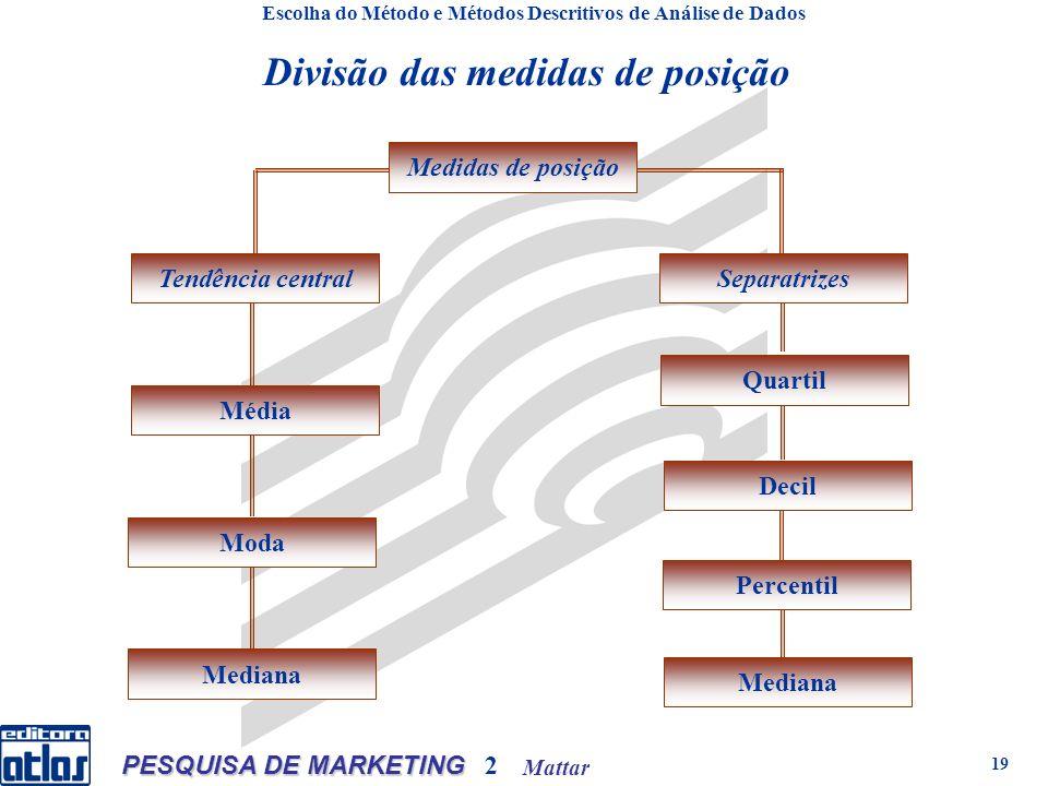 Mattar PESQUISA DE MARKETING 2 19 Escolha do Método e Métodos Descritivos de Análise de Dados Medidas de posição Tendência central Média Moda Mediana Separatrizes Quartil Decil Percentil Mediana Divisão das medidas de posição