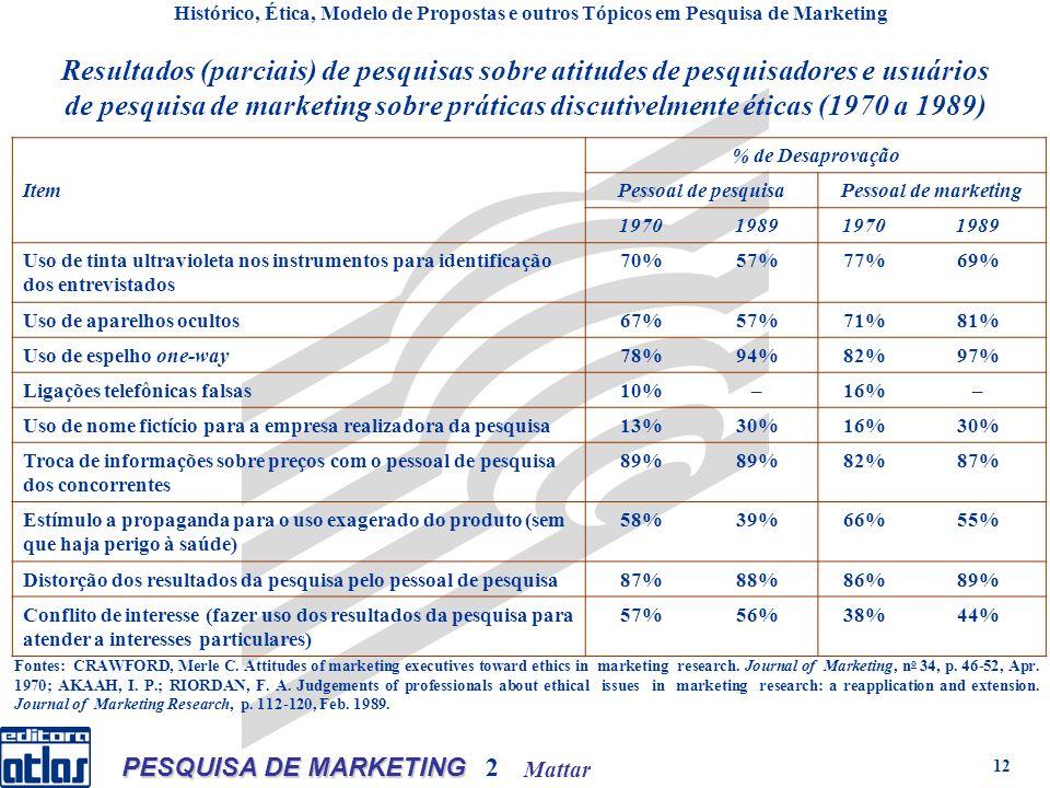 Mattar PESQUISA DE MARKETING 2 12 Resultados (parciais) de pesquisas sobre atitudes de pesquisadores e usuários de pesquisa de marketing sobre práticas discutivelmente éticas (1970 a 1989) Histórico, Ética, Modelo de Propostas e outros Tópicos em Pesquisa de Marketing Item % de Desaprovação Pessoal de pesquisaPessoal de marketing 1970198919701989 Uso de tinta ultravioleta nos instrumentos para identificação dos entrevistados 70%57%77%69% Uso de aparelhos ocultos67%57%71%81% Uso de espelho one way 78%94%82%97% Ligações telefônicas falsas10%–16%– Uso de nome fictício para a empresa realizadora da pesquisa13%30%16%30% Troca de informações sobre preços com o pessoal de pesquisa dos concorrentes 89% 82%87% Estímulo a propaganda para o uso exagerado do produto (sem que haja perigo à saúde) 58%39%66%55% Distorção dos resultados da pesquisa pelo pessoal de pesquisa87%88%86%89% Conflito de interesse (fazer uso dos resultados da pesquisa para atender a interesses particulares) 57%56%38%44% Fontes: CRAWFORD, Merle C.