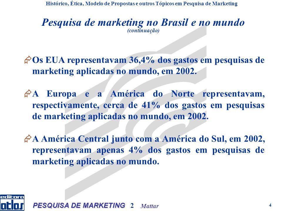 Mattar PESQUISA DE MARKETING 2 5 Histórico, Ética, Modelo de Propostas e outros Tópicos em Pesquisa de Marketing Gastos em pesquisas aplicadas de marketing por país (em bilhões de dólares)* País 1990 (1)2002 (2)% em 2002 Estados Unidos2.400,06.037 **36,4% Reino Unido700,01.75510,6% Alemanha700,01.4909,0% França700,01.2907,8% Japão400,01.0376,2% Demais países1.800,04.99230,0% Total mundial6.700,016.601100,0% * Não inclui gastos em pesquisas de marketing básicas.
