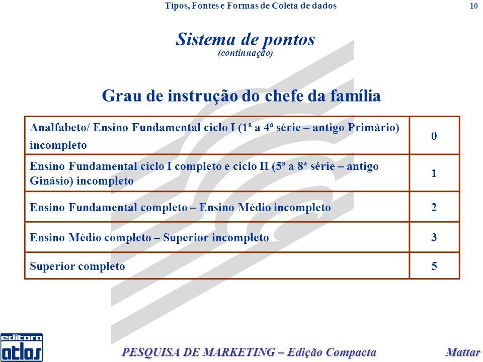 Mattar PESQUISA DE MARKETING – Edição Compacta 10 Grau de instrução do chefe da família Analfabeto/ Ensino Fundamental ciclo I (1ª a 4ª série – antigo
