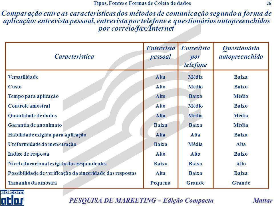 Mattar PESQUISA DE MARKETING – Edição Compacta 26 Comparação entre as características dos métodos de comunicação segundo a forma de aplicação: entrevi