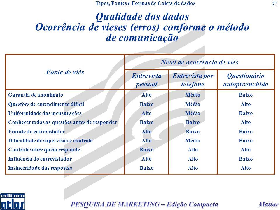 Mattar PESQUISA DE MARKETING – Edição Compacta 27 Qualidade dos dados Ocorrência de vieses (erros) conforme o método de comunicação Fonte de viés Níve