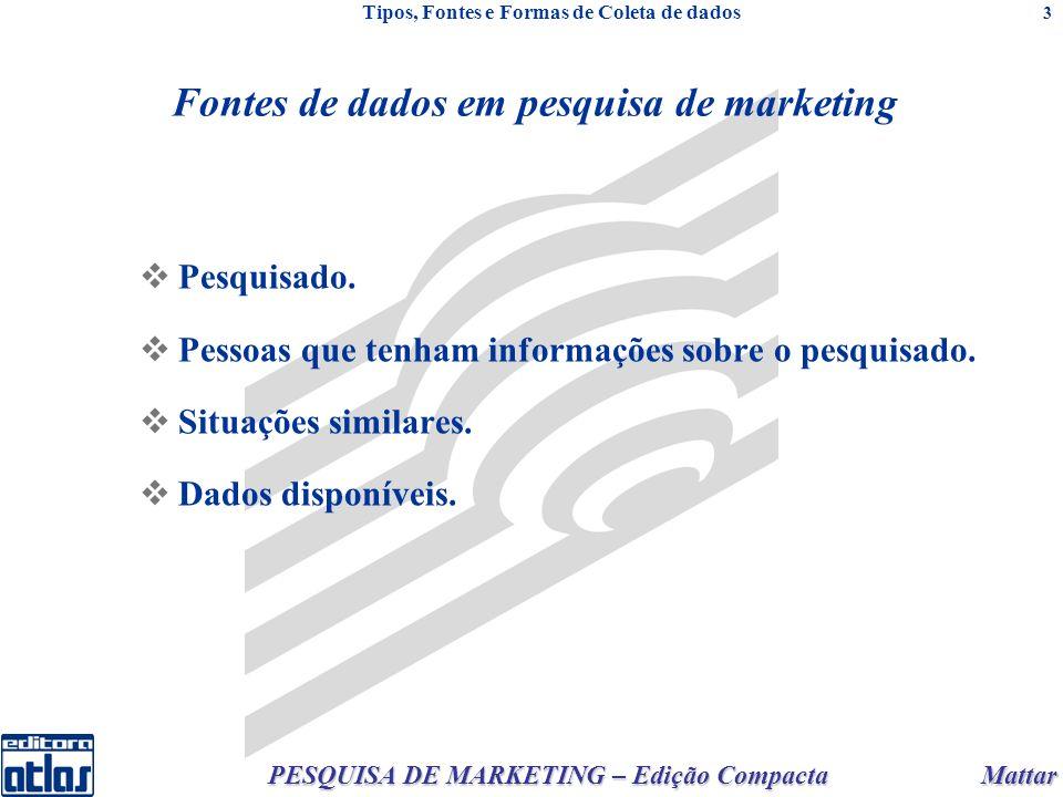 Mattar PESQUISA DE MARKETING – Edição Compacta 3 Pesquisado. Pessoas que tenham informações sobre o pesquisado. Situações similares. Dados disponíveis