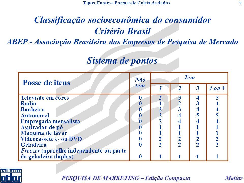 Mattar PESQUISA DE MARKETING – Edição Compacta 9 Sistema de pontos Não tem Tem 1234 ou + Televisão em cores Rádio Banheiro Automóvel Empregada mensali