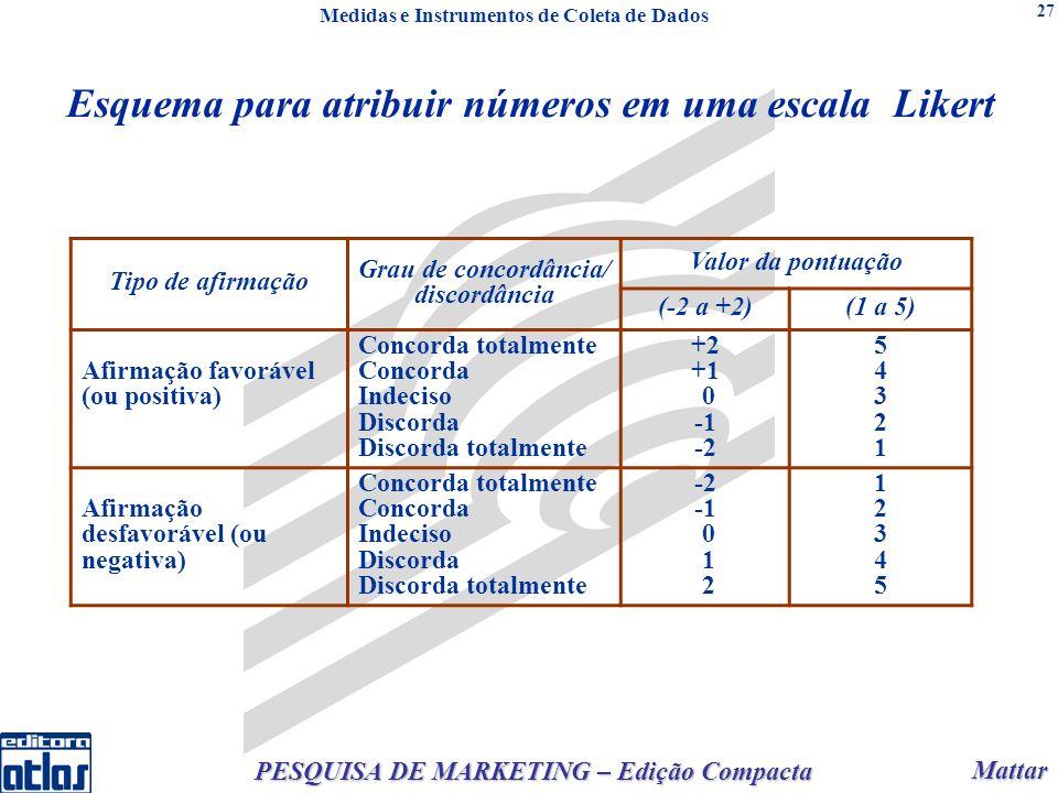 Mattar Mattar PESQUISA DE MARKETING – Edição Compacta 27 Esquema para atribuir números em uma escala Likert Tipo de afirmação Grau de concordância/ di