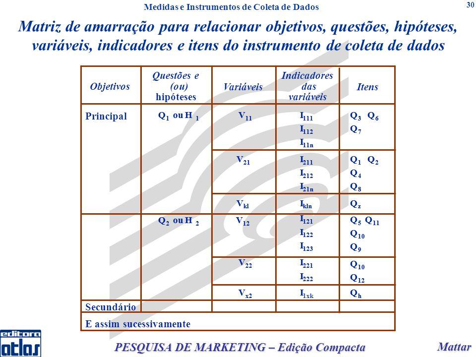 Mattar Mattar PESQUISA DE MARKETING – Edição Compacta 30 Matriz de amarração para relacionar objetivos, questões, hipóteses, variáveis, indicadores e