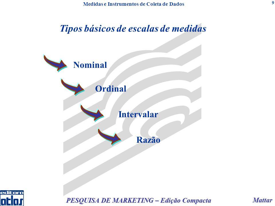 Mattar Mattar PESQUISA DE MARKETING – Edição Compacta 9 Tipos básicos de escalas de medidas Nominal Ordinal Intervalar Razão Medidas e Instrumentos de