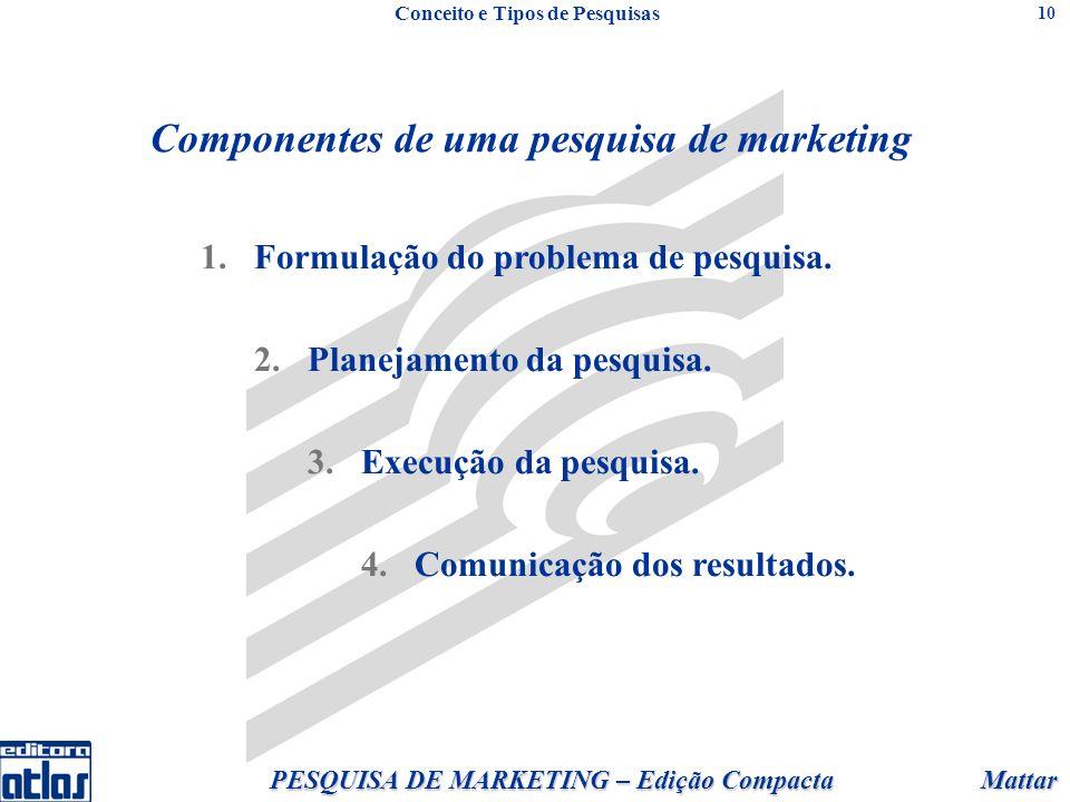 Mattar PESQUISA DE MARKETING – Edição Compacta 10 Componentes de uma pesquisa de marketing 1.Formulação do problema de pesquisa.