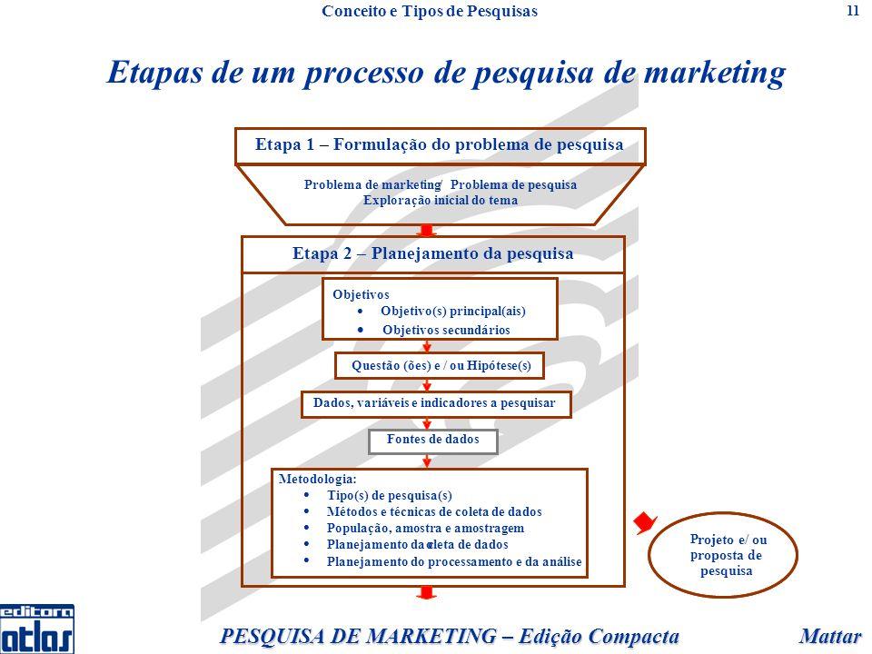 Mattar PESQUISA DE MARKETING – Edição Compacta 11 Etapas de um processo de pesquisa de marketing P rojeto e/ ou p roposta de pesquisa Problema de mark