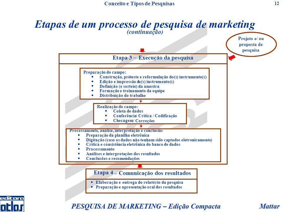 Mattar PESQUISA DE MARKETING – Edição Compacta 12 Projeto e/ ou proposta de pesquisa Elaboração e entrega do relatório da pesquisa Preparação e aprese