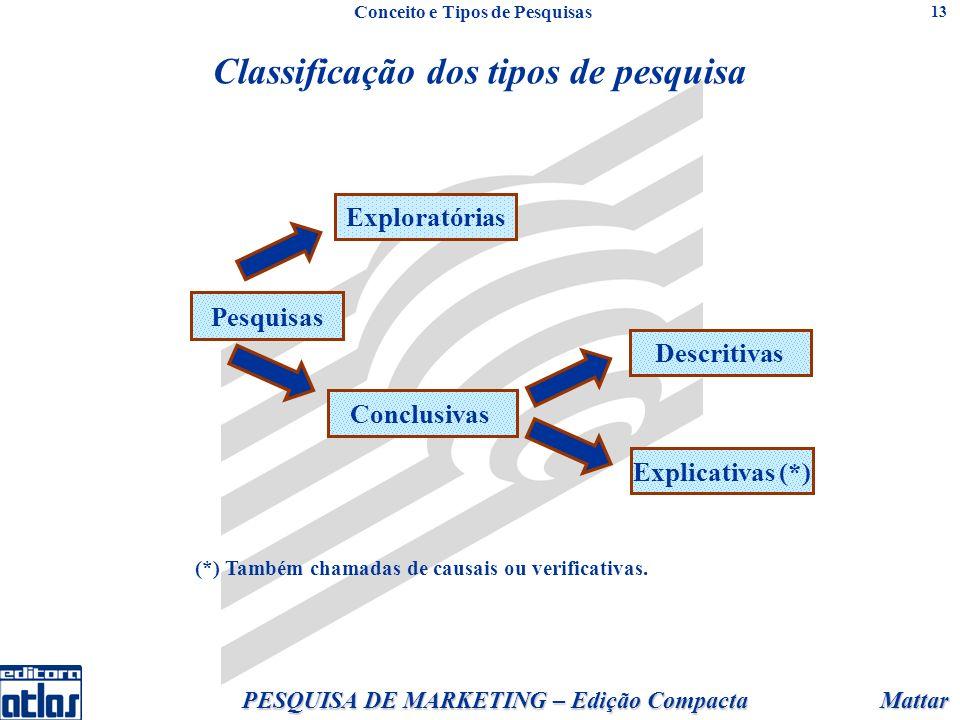 Mattar PESQUISA DE MARKETING – Edição Compacta 13 Pesquisas Conclusivas Exploratórias Classificação dos tipos de pesquisa Descritivas Explicativas (*) (*) Também chamadas de causais ou verificativas.