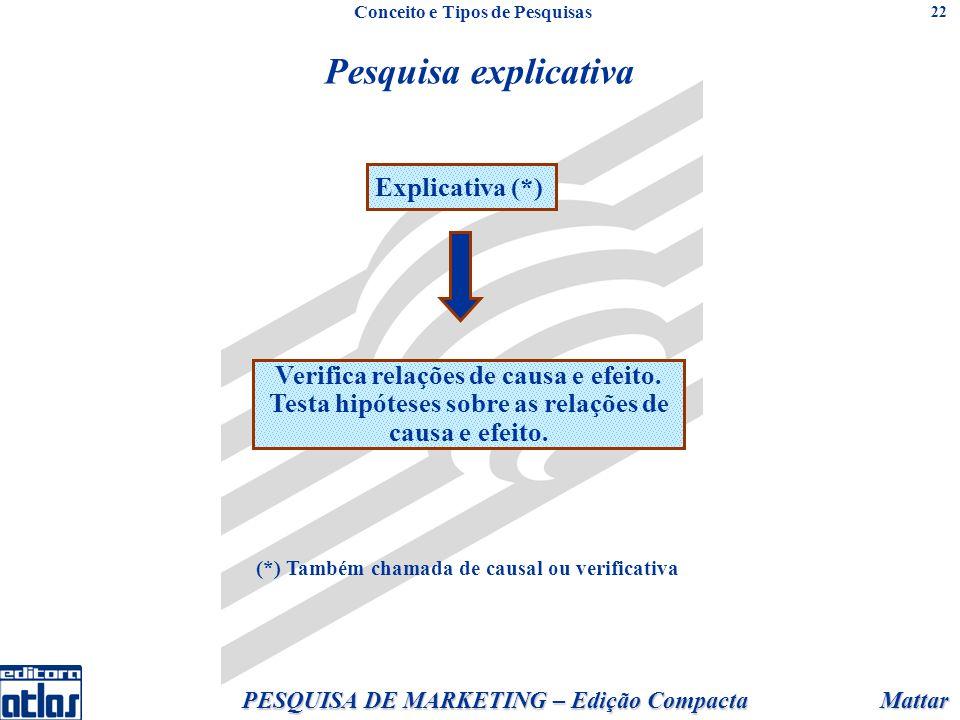 Mattar PESQUISA DE MARKETING – Edição Compacta 22 Explicativa (*) Verifica relações de causa e efeito. Testa hipóteses sobre as relações de causa e ef