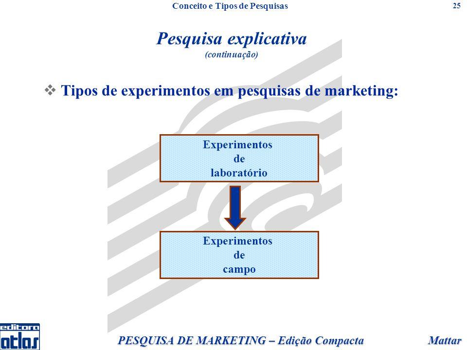 Mattar PESQUISA DE MARKETING – Edição Compacta 25 Tipos de experimentos em pesquisas de marketing: Pesquisa explicativa (continuação) Conceito e Tipos de Pesquisas Experimentos de laboratório Experimentos de campo