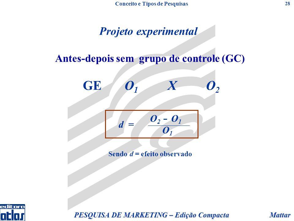 Mattar PESQUISA DE MARKETING – Edição Compacta 28 Projeto experimental GE O 1 X O 2 O 2 O 1 O 1 Antes-depois sem grupo de controle (GC) Sendo d = efeito observado d = Conceito e Tipos de Pesquisas