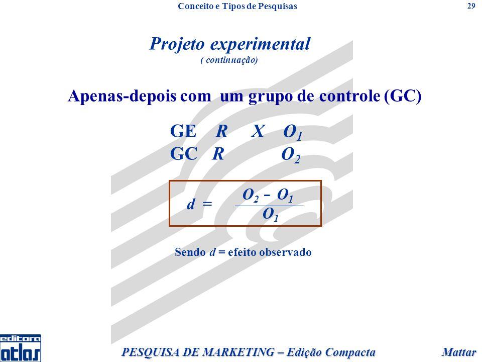 Mattar PESQUISA DE MARKETING – Edição Compacta 29 Projeto experimental ( continuação) GE R X O 1 GC R O 2 O 2 O 1 O 1 Apenas-depois com um grupo de controle (GC) Sendo d = efeito observado d = Conceito e Tipos de Pesquisas