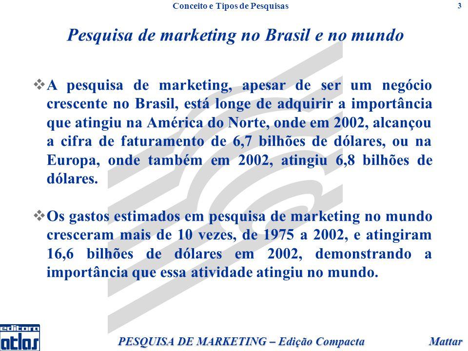 Mattar PESQUISA DE MARKETING – Edição Compacta 3 Pesquisa de marketing no Brasil e no mundo A pesquisa de marketing, apesar de ser um negócio crescente no Brasil, está longe de adquirir a importância que atingiu na América do Norte, onde em 2002, alcançou a cifra de faturamento de 6,7 bilhões de dólares, ou na Europa, onde também em 2002, atingiu 6,8 bilhões de dólares.