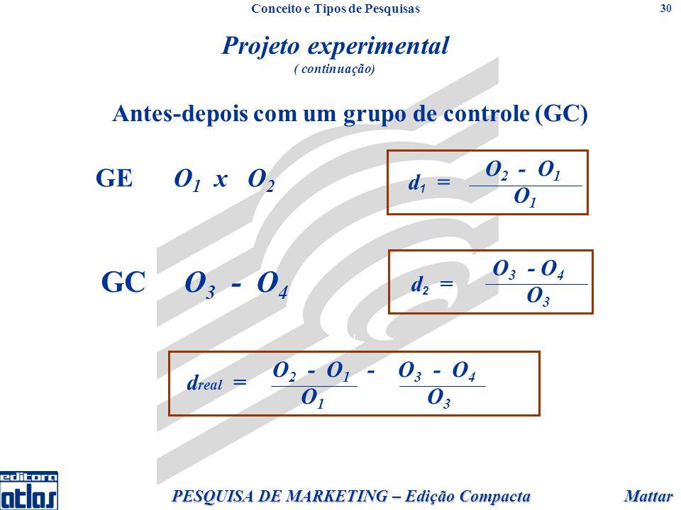 Mattar PESQUISA DE MARKETING – Edição Compacta 30 GE O 1 x O 2 O 2 - O 1 O 1 GC O 3 - O 4 O 3 - O 4 O 3 O 2 - O 1 - O 3 - O 4 O 1 O 3 Antes-depois com um grupo de controle (GC) d 2 = d 1 = d real = Conceito e Tipos de Pesquisas Projeto experimental ( continuação)