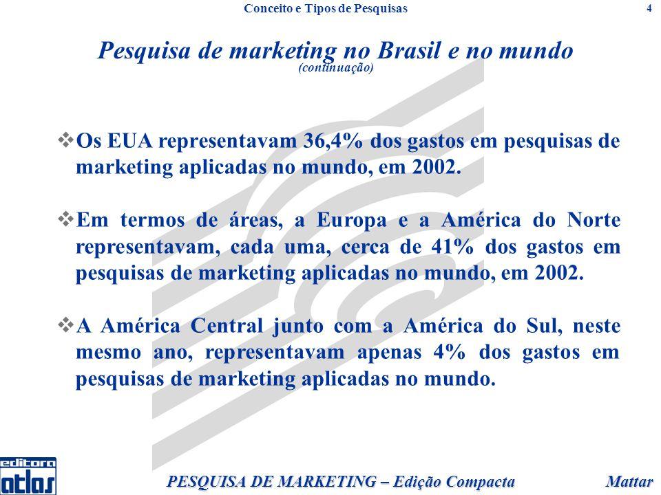 Mattar PESQUISA DE MARKETING – Edição Compacta 4 Pesquisa de marketing no Brasil e no mundo (continuação) Os EUA representavam 36,4% dos gastos em pesquisas de marketing aplicadas no mundo, em 2002.