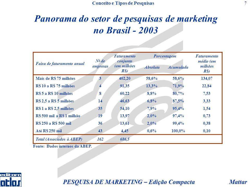 Mattar PESQUISA DE MARKETING – Edição Compacta 7 Panorama do setor de pesquisas de marketing no Brasil - 2003 Faixa de faturamento anual N o de empres