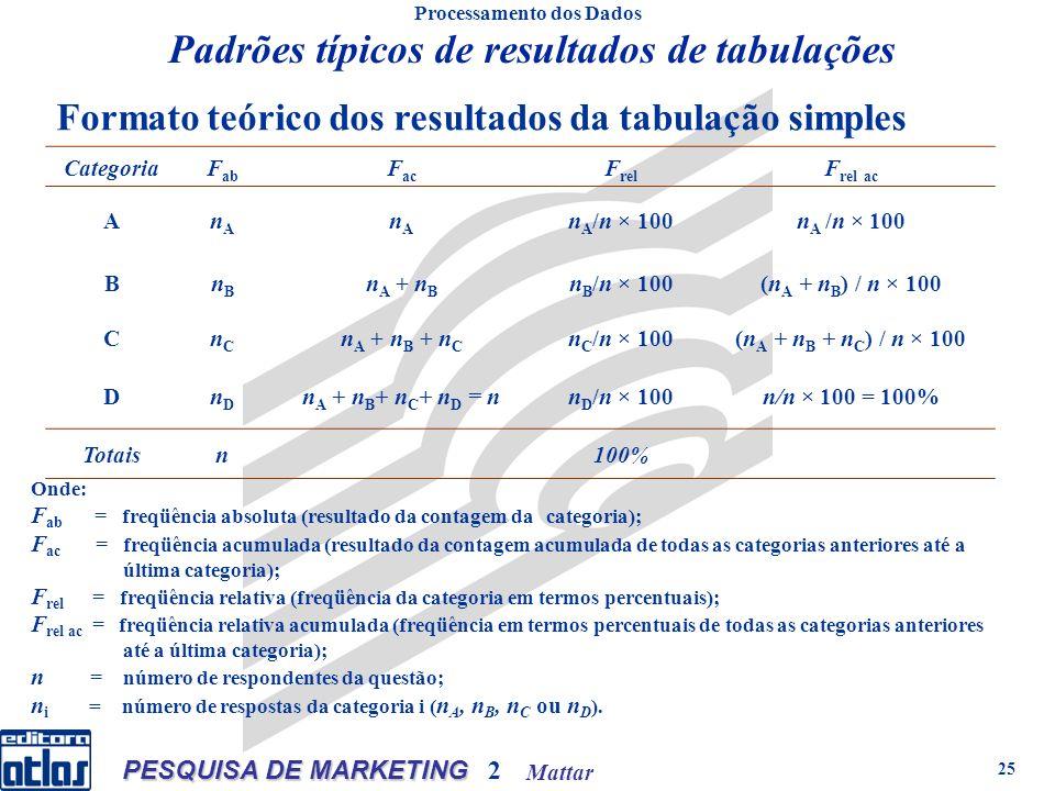 Mattar PESQUISA DE MARKETING 2 25 Processamento dos Dados Formato teórico dos resultados da tabulação simples Padrões típicos de resultados de tabulações CategoriaF ab F ac F rel F rel ac AnAnA nAnA n A /n × 100 BnBnB n A + n B n B /n × 100(n A + n B ) / n × 100 CnCnC n A + n B + n C n C /n × 100(n A + n B + n C ) / n × 100 DnDnD n A + n B + n C + n D = nn D /n × 100n/n × 100 = 100% Totaisn100% Onde: F ab = freqüência absoluta (resultado da contagem da categoria); F ac = freqüência acumulada (resultado da contagem acumulada de todas as categorias anteriores até a última categoria); F rel = freqüência relativa (freqüência da categoria em termos percentuais); F rel ac = freqüência relativa acumulada (freqüência em termos percentuais de todas as categorias anteriores até a última categoria); n = número de respondentes da questão; n i = número de respostas da categoria i ( n A, n B, n C ou n D ).