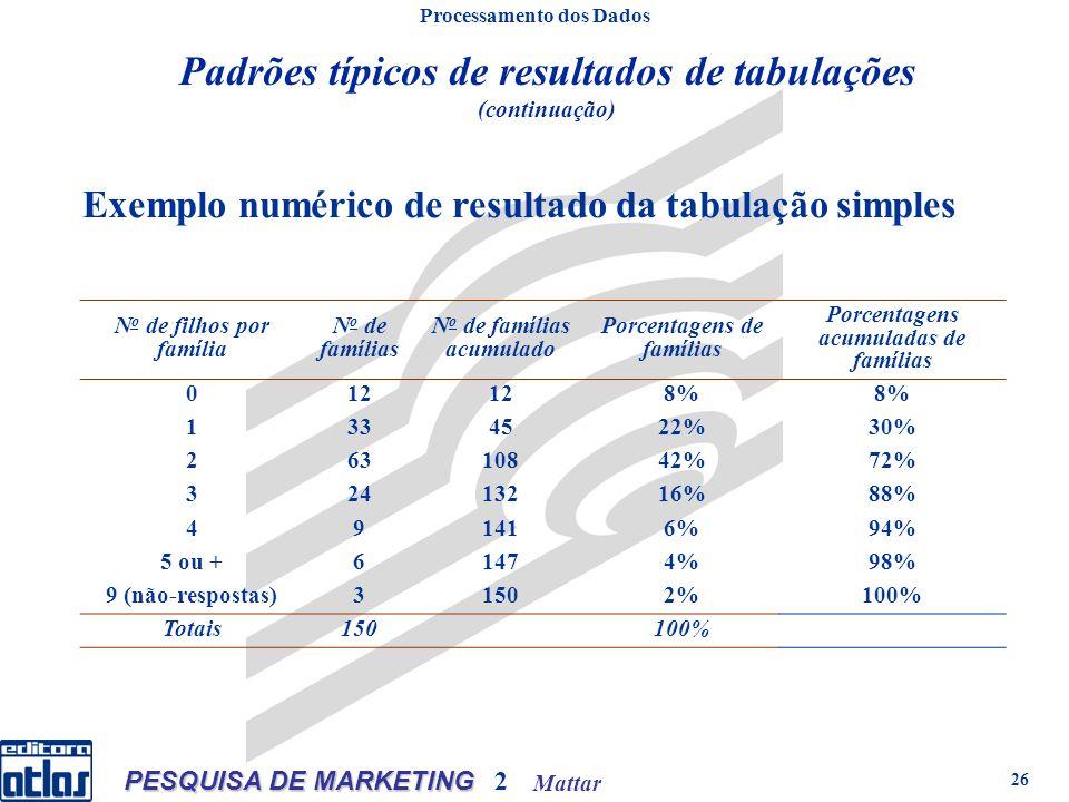 Mattar PESQUISA DE MARKETING 2 26 Processamento dos Dados Padrões típicos de resultados de tabulações (continuação) N o de filhos por família N o de f