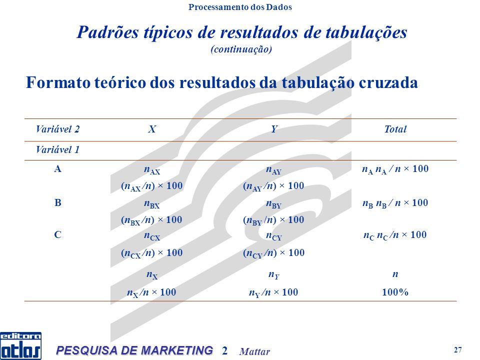 Mattar PESQUISA DE MARKETING 2 27 Processamento dos Dados Padrões típicos de resultados de tabulações (continuação) Variável 2XYTotal Variável 1 An AX