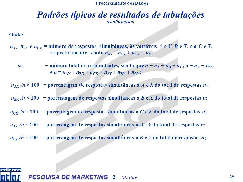 Mattar PESQUISA DE MARKETING 2 29 Processamento dos Dados Padrões típicos de resultados de tabulações (continuação) n AY, n BY e n CY = número de resp