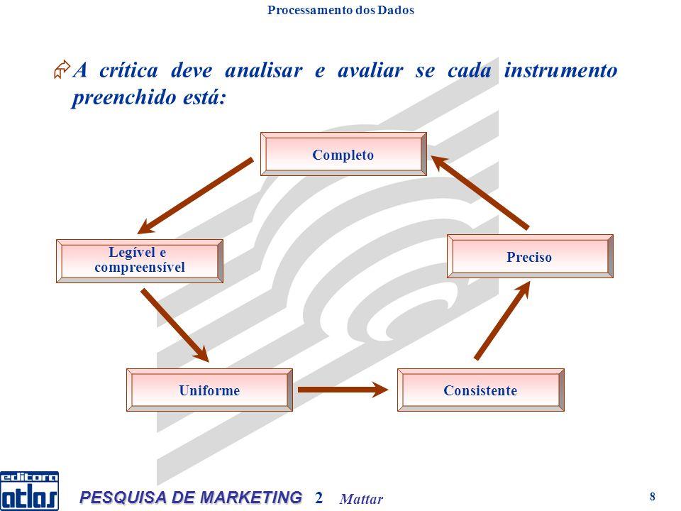 Mattar PESQUISA DE MARKETING 2 8 Processamento dos Dados A crítica deve analisar e avaliar se cada instrumento preenchido está: Completo Legível e compreensível Uniforme Preciso Consistente