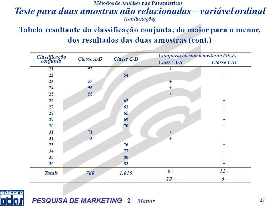 Mattar PESQUISA DE MARKETING 2 27 Métodos de Análises não Paramétricos Classificação conjunta Classe A/BClasse C/D Comparação com a mediana (49,5) Cla