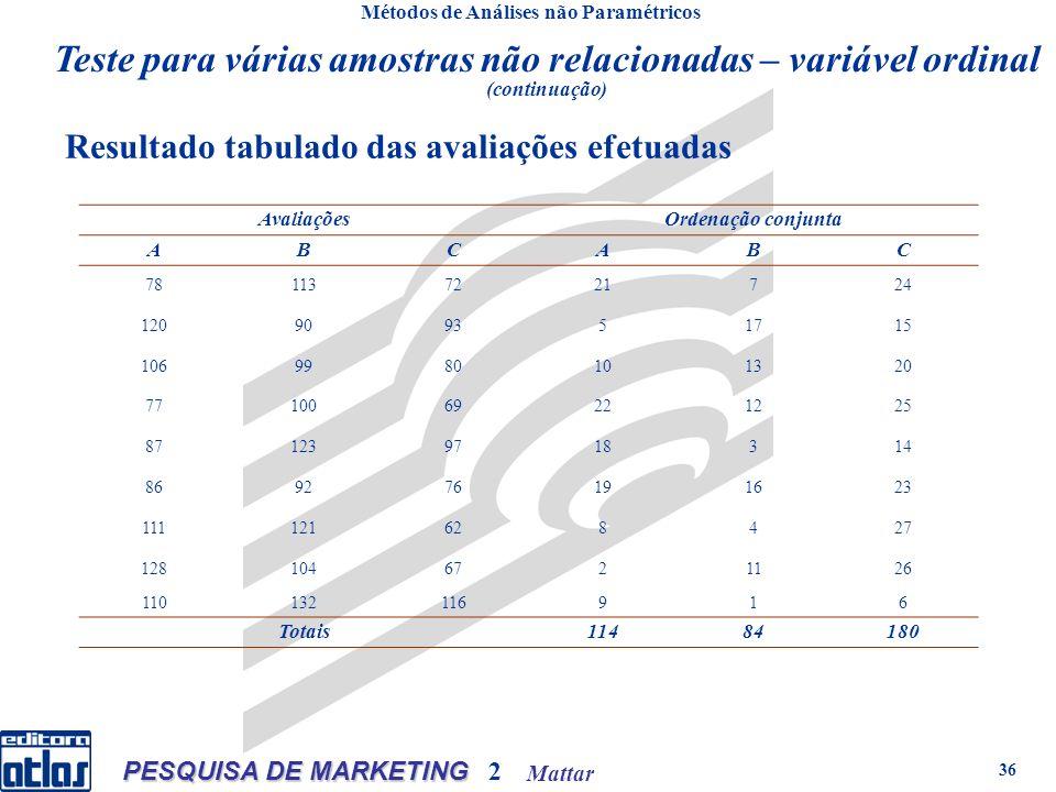 Mattar PESQUISA DE MARKETING 2 36 Métodos de Análises não Paramétricos AvaliaçõesOrdenação conjunta ABCABC 781137221724 120909351715 1069980101320 771
