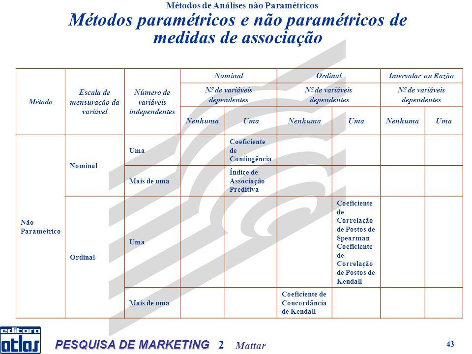 Mattar PESQUISA DE MARKETING 2 43 Métodos de Análises não Paramétricos Método Escala de mensuração da variável Número de variáveis independentes Nomin