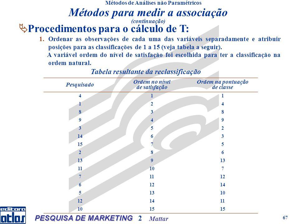 Mattar PESQUISA DE MARKETING 2 67 Métodos de Análises não Paramétricos Pesquisado Ordem no nível de satisfação Ordem na pontuação de classe 411 124 838 949 352 1463 1575 286 139 11107 71112 6 14 51310 121411 1015 Tabela resultante da reclassificação Métodos para medir a associação (continuação) Procedimentos para o cálculo de T: 1.Ordenar as observações de cada uma das variáveis separadamente e atribuir posições para as classificações de 1 a 15 (veja tabela a seguir).