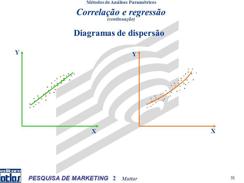 Mattar PESQUISA DE MARKETING 2 31 Diagramas de dispersão Métodos de Análises Paramétricos Y X X Y Correlação e regressão (continuação)