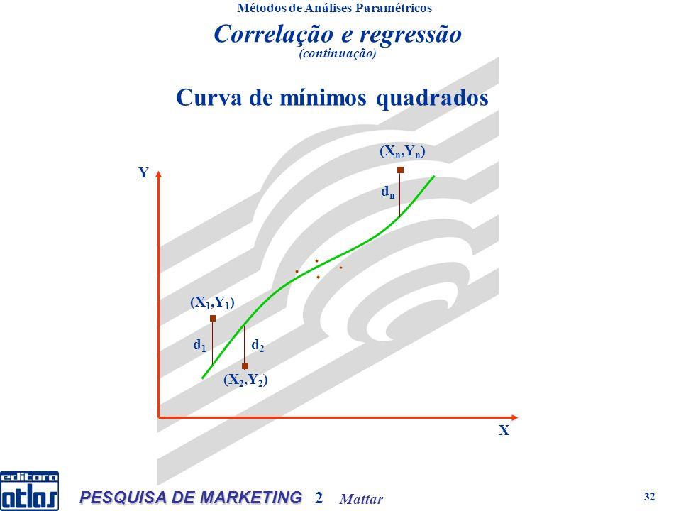 Mattar PESQUISA DE MARKETING 2 32 Métodos de Análises Paramétricos Curva de mínimos quadrados Y X (X n,Y n ) dndn (X 1,Y 1 ) d1d1 d2d2 (X 2,Y 2 ) Correlação e regressão (continuação)