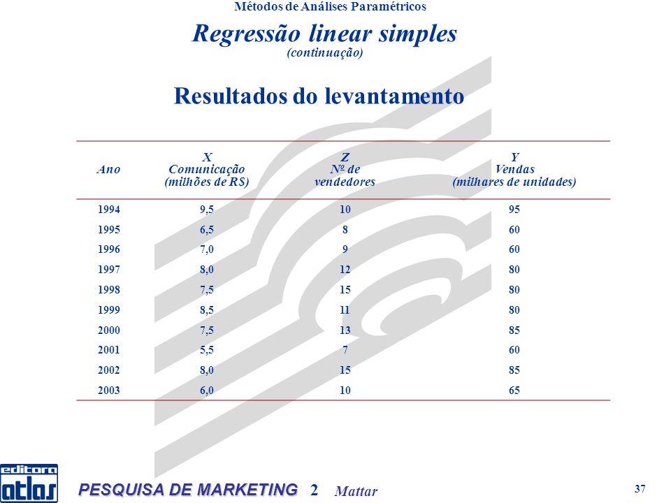 Mattar PESQUISA DE MARKETING 2 37 Métodos de Análises Paramétricos Ano X Comunicação (milhões de R$) Z N o de vendedores Y Vendas (milhares de unidades) 19949,51095 19956,5860 19967,0960 19978,01280 19987,51580 19998,51180 20007,51385 20015,5760 20028,01585 20036,01065 Resultados do levantamento Regressão linear simples (continuação)