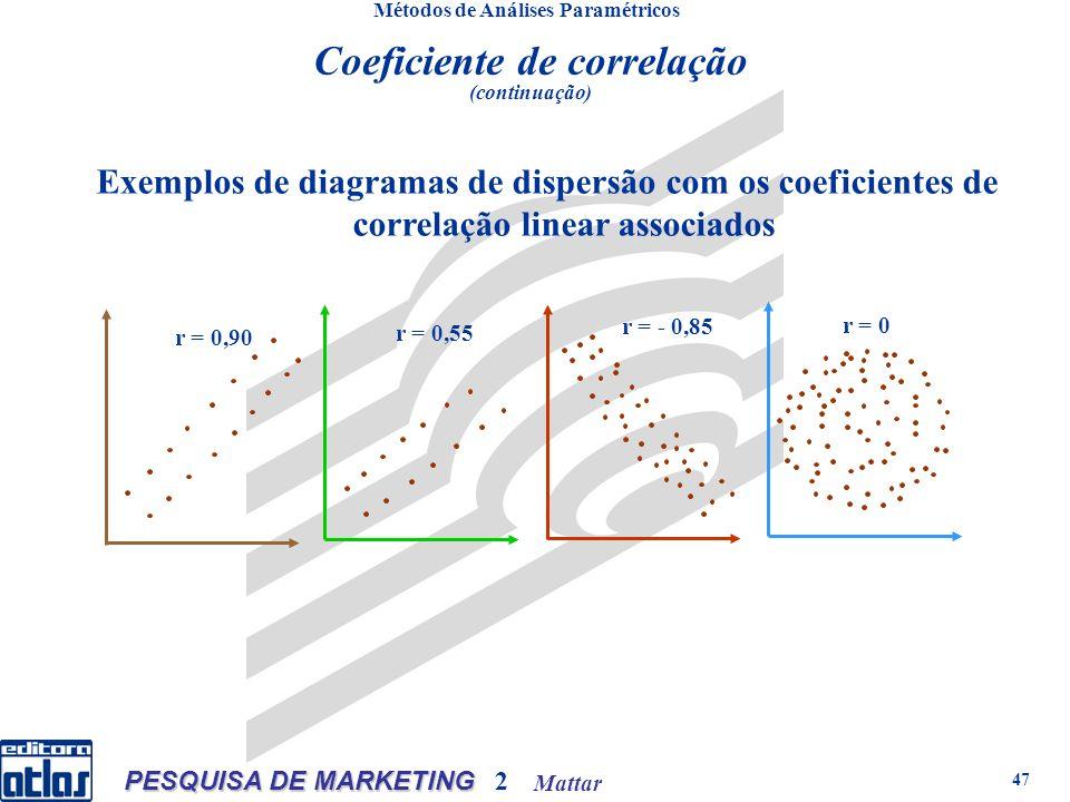 Mattar PESQUISA DE MARKETING 2 47 Métodos de Análises Paramétricos Exemplos de diagramas de dispersão com os coeficientes de correlação linear associados r = 0,90 r = 0 r = 0,55 r = - 0,85 Coeficiente de correlação (continuação)