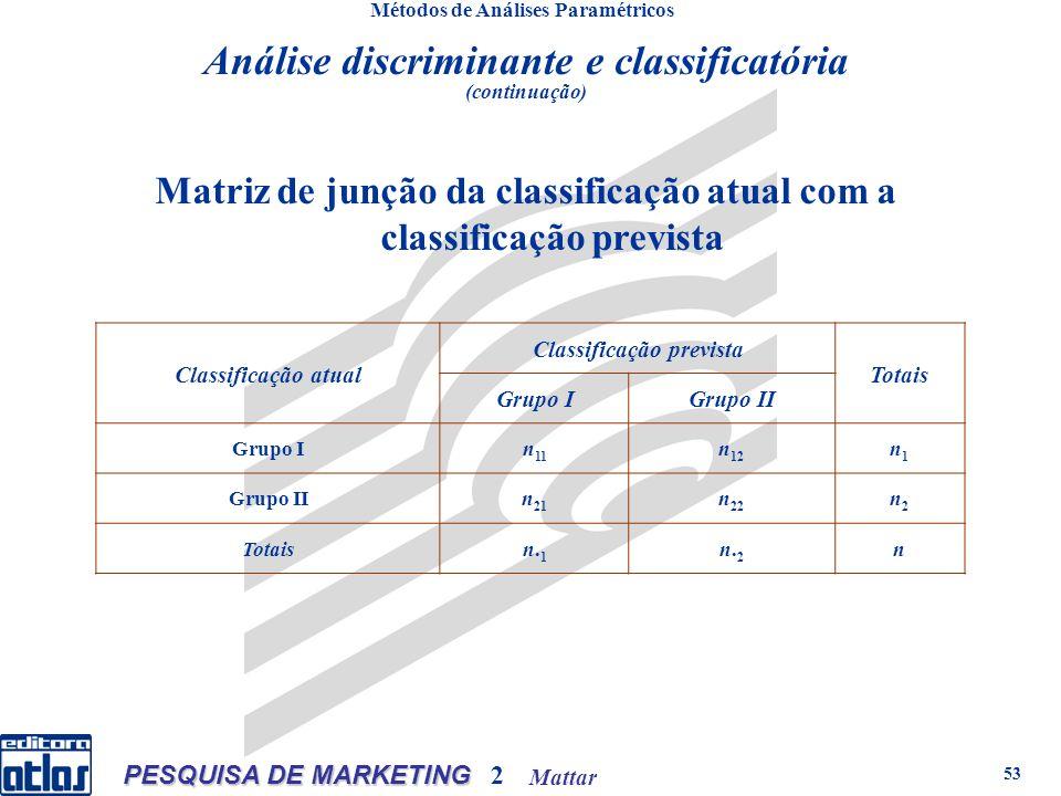Mattar PESQUISA DE MARKETING 2 53 Métodos de Análises Paramétricos Matriz de junção da classificação atual com a classificação prevista Classificação atual Classificação prevista Totais Grupo IGrupo II Grupo In 11 n 12 n1n1 Grupo IIn 21 n 22 n2n2 Totaisn.1n.1 n.2n.2 n Análise discriminante e classificatória (continuação)