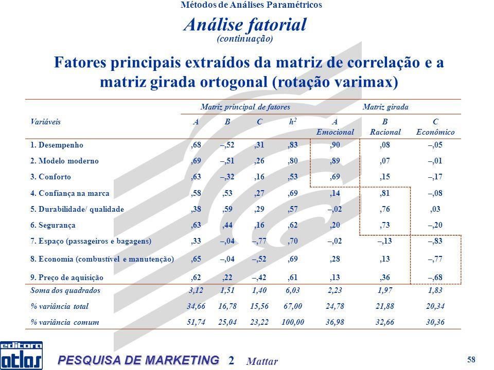 Mattar PESQUISA DE MARKETING 2 58 Métodos de Análises Paramétricos Matriz principal de fatoresMatriz girada VariáveisABCh2h2 A Emocional B Racional C Econômico 1.