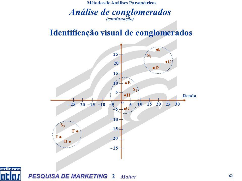 Mattar PESQUISA DE MARKETING 2 62 Métodos de Análises Paramétricos Identificação visual de conglomerados 0 5 10 1520 25 30 5 10 15 20 25 5 10 15 20 25 105 Renda A C D S1S1 G E H S2S2 I F S3S3 B Análise de conglomerados (continuação)