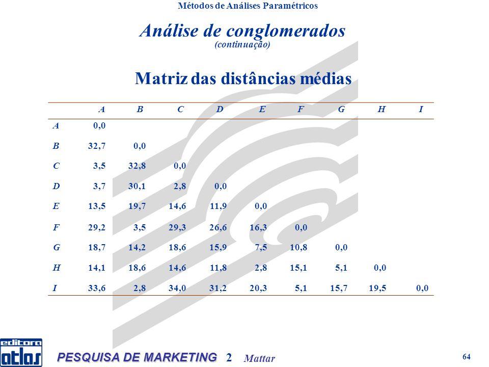 Mattar PESQUISA DE MARKETING 2 64 Métodos de Análises Paramétricos Matriz das distâncias médias A B C D E F G H I A0,0 B32,70,0 C3,532,80,0 D3,730,12,80,0 E13,519,714,611,90,0 F29,23,529,326,616,30,0 G18,714,218,615,97,510,80,0 H14,118,614,611,82,815,15,10,0 I33,62,834,031,220,35,115,719,50,0 Análise de conglomerados (continuação)