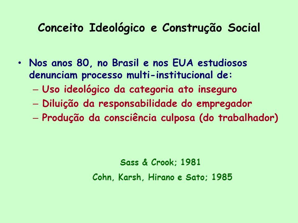 Conceito Ideológico e Construção Social Nos anos 80, no Brasil e nos EUA estudiosos denunciam processo multi-institucional de: – Uso ideológico da cat