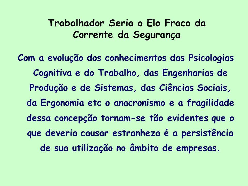 Com a evolução dos conhecimentos das Psicologias Cognitiva e do Trabalho, das Engenharias de Produção e de Sistemas, das Ciências Sociais, da Ergonomi