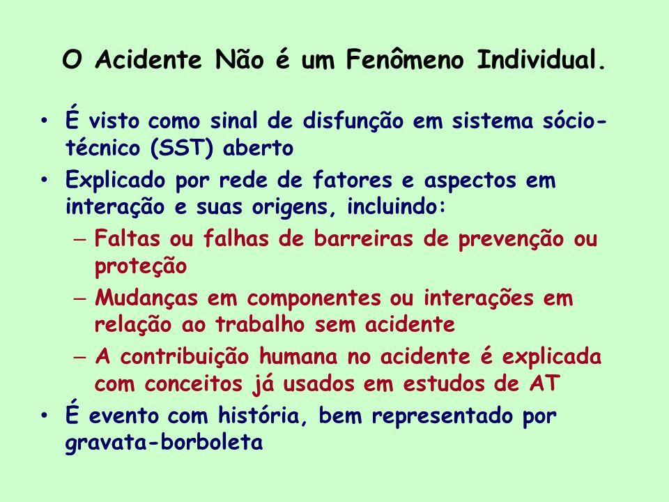 O Acidente Não é um Fenômeno Individual. É visto como sinal de disfunção em sistema sócio- técnico (SST) aberto Explicado por rede de fatores e aspect