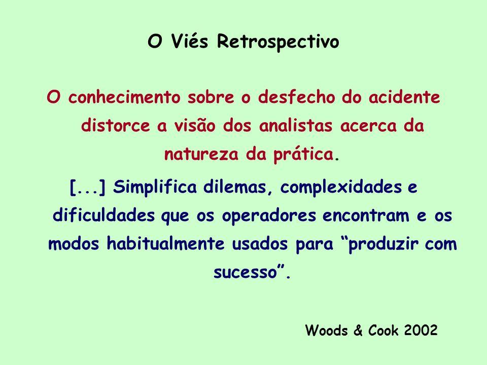 O Viés Retrospectivo O conhecimento sobre o desfecho do acidente distorce a visão dos analistas acerca da natureza da prática. [...] Simplifica dilema
