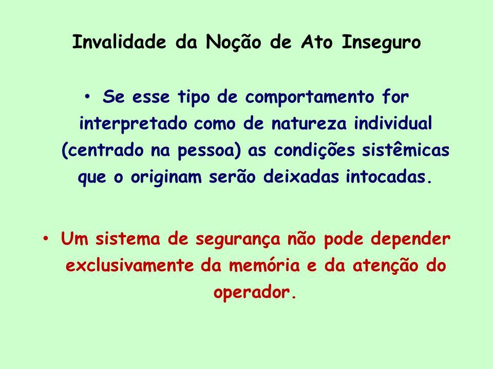 Invalidade da Noção de Ato Inseguro Se esse tipo de comportamento for interpretado como de natureza individual (centrado na pessoa) as condições sistê