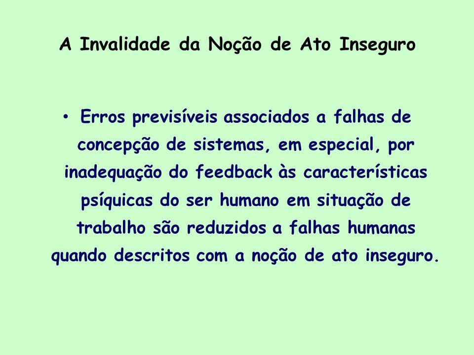 A Invalidade da Noção de Ato Inseguro Erros previsíveis associados a falhas de concepção de sistemas, em especial, por inadequação do feedback às cara