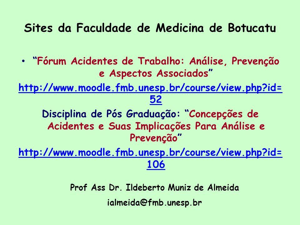 Sites da Faculdade de Medicina de Botucatu Fórum Acidentes de Trabalho: Análise, Prevenção e Aspectos Associados http://www.moodle.fmb.unesp.br/course
