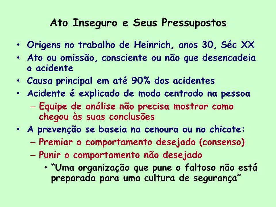 Ato Inseguro e Seus Pressupostos Origens no trabalho de Heinrich, anos 30, Séc XX Ato ou omissão, consciente ou não que desencadeia o acidente Causa p